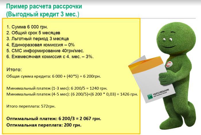 Окна в рассрочку от UKRSIBBANK